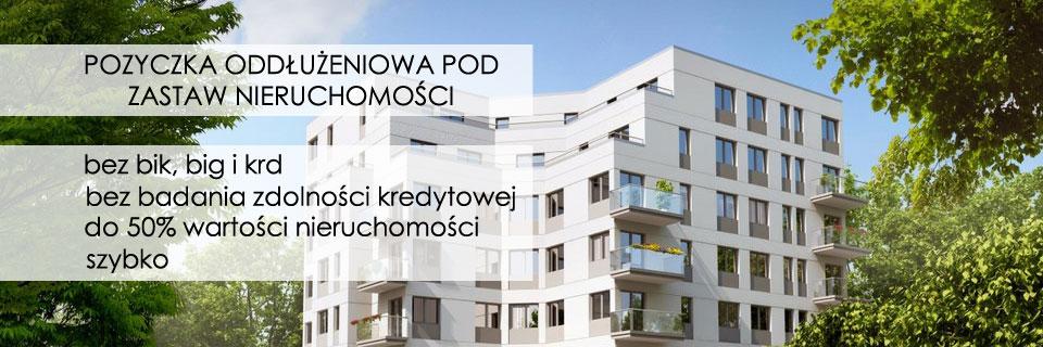 Pożyczki pod zastaw nieruchomości Bydgoszcz